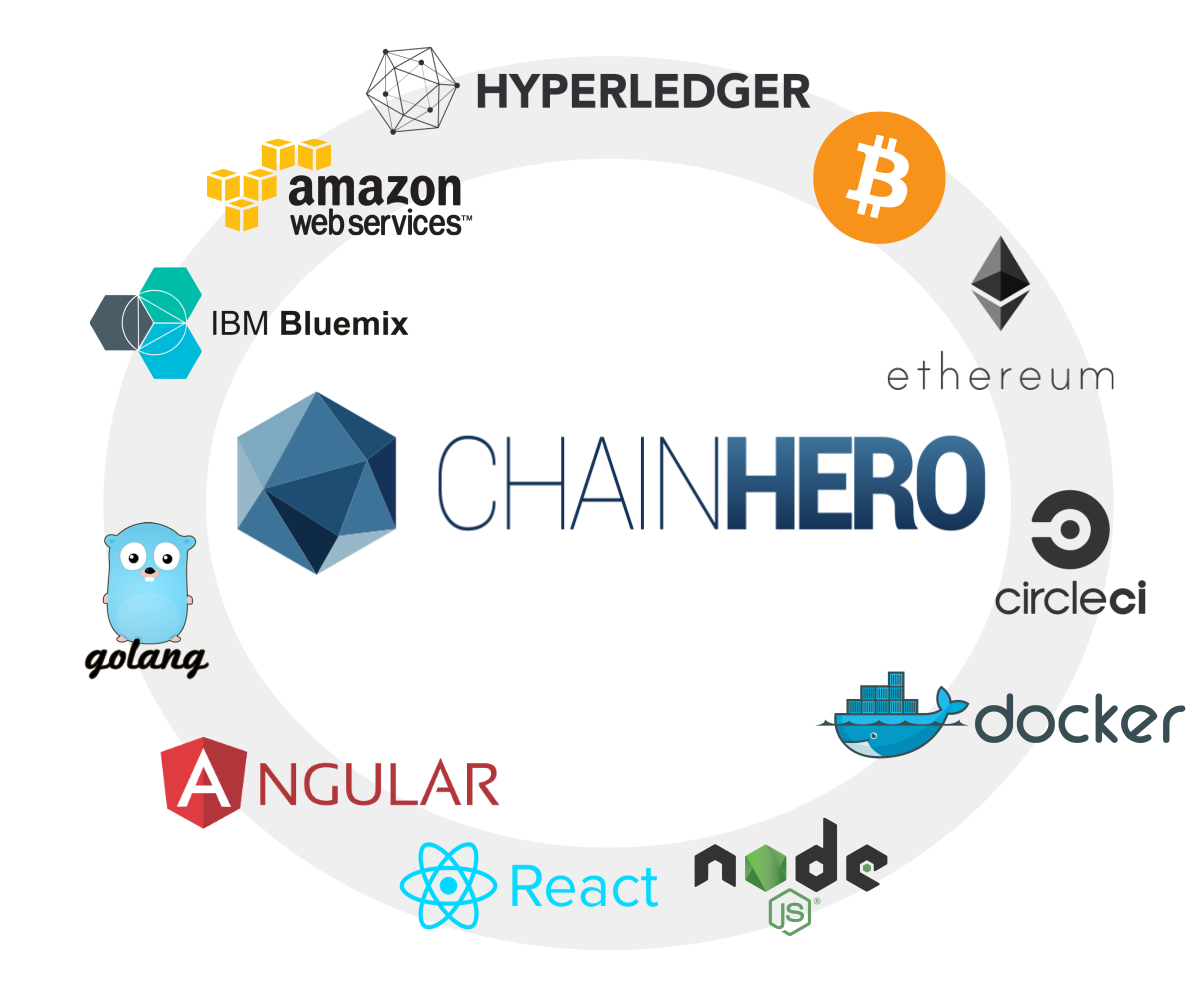 blockchain development technology chainhero